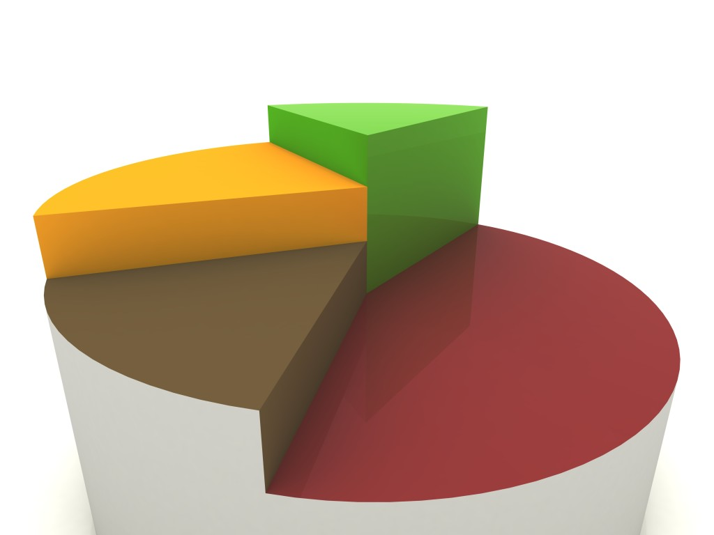 Demographics of Lancaster