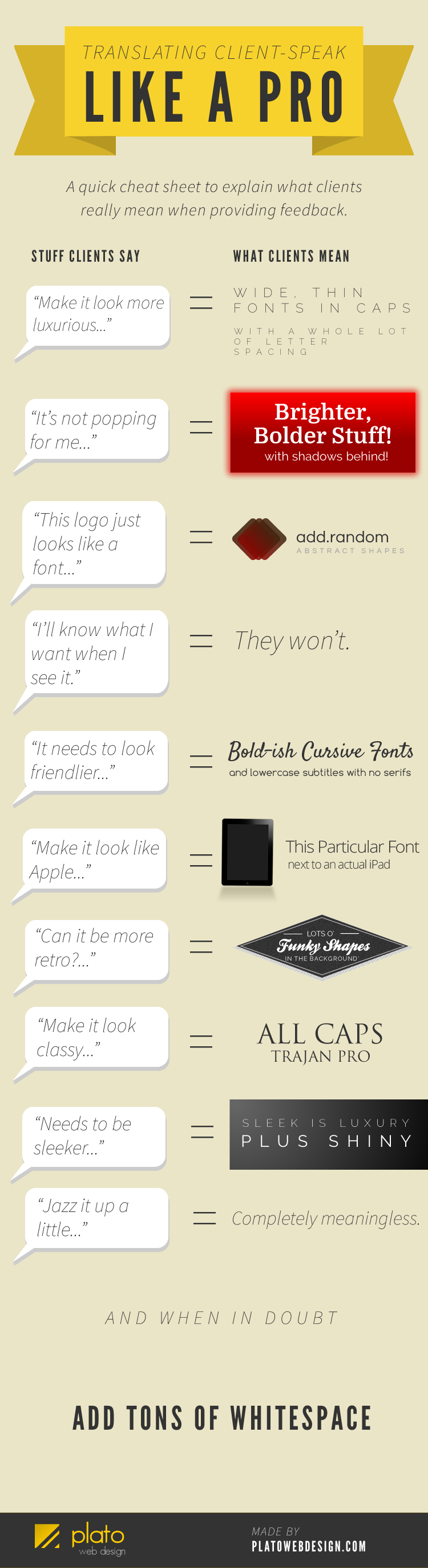 Client Speak Translated (Infographic) - An Infographic from Plato Webdesign